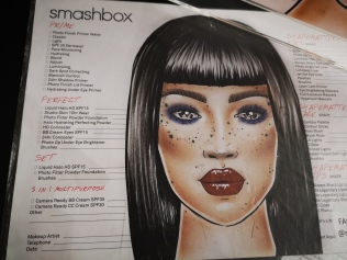 my favourite face chart